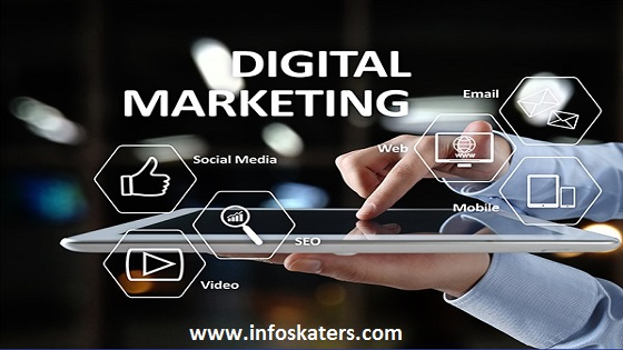 Digital Marketing Services Bangalore