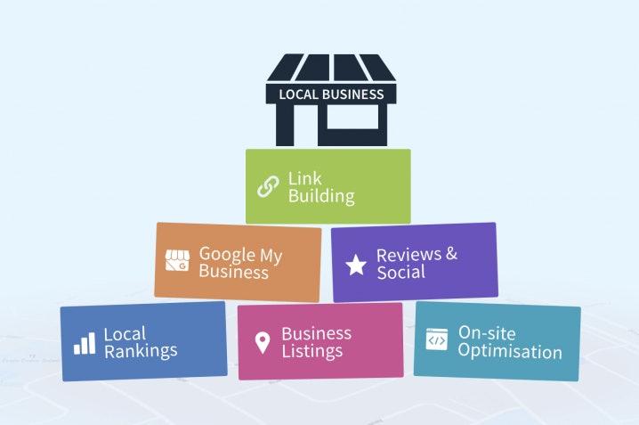 digital marketing company marathahalli